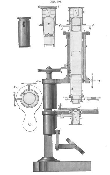 Старинные микроскопы. часть 2. (Фото 27)