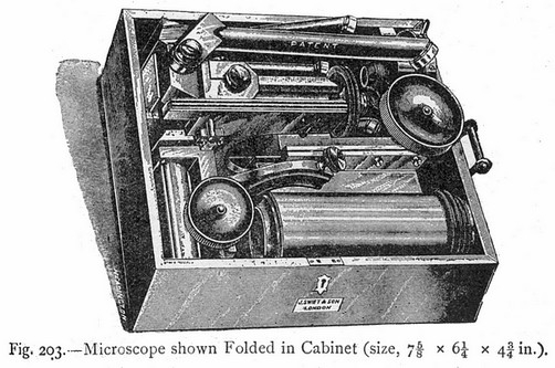 Старинные микроскопы. часть 2. (Фото 32)