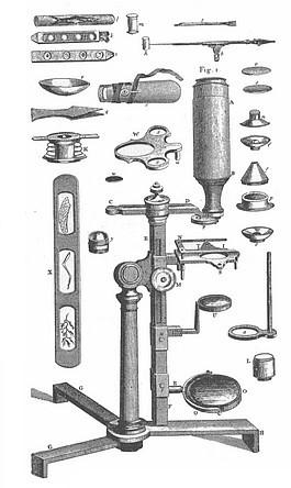Старинные микроскопы. часть 2. (Фото 13)