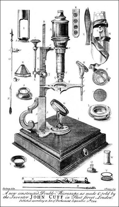 Микроскопы. Часть предпоследняя. (Фото 50)
