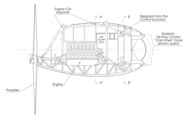 Hindenburg (LZ-129) Часть 2- техническая. (Фото 12)