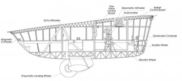 Hindenburg (LZ-129) Часть 2- техническая. (Фото 24)