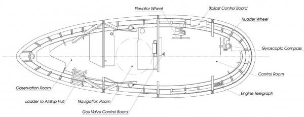 Hindenburg (LZ-129) Часть 2- техническая. (Фото 25)