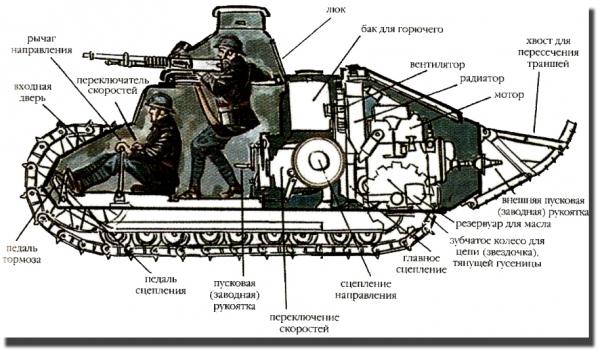 """Сухопутные монстры. """"Рабочие лошадки"""" войны. (Фото 12)"""