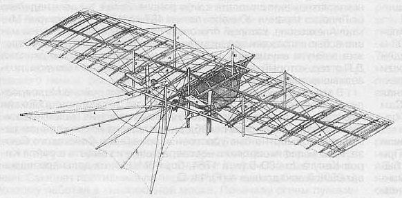 История воздухоплавания. Часть-1. Младенчество. (Фото 14)