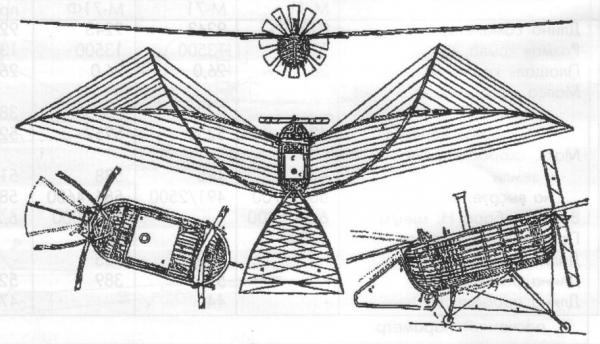 История воздухоплавания. Часть-1. Младенчество. (Фото 21)