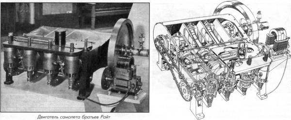 История воздухоплавания. часть-3. Детство. (Фото 34)