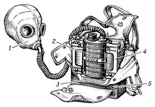 """Внимание , газы ! (часть-2) От """"чумной маски"""" до Микки-Мауса :) (Фото 71)"""