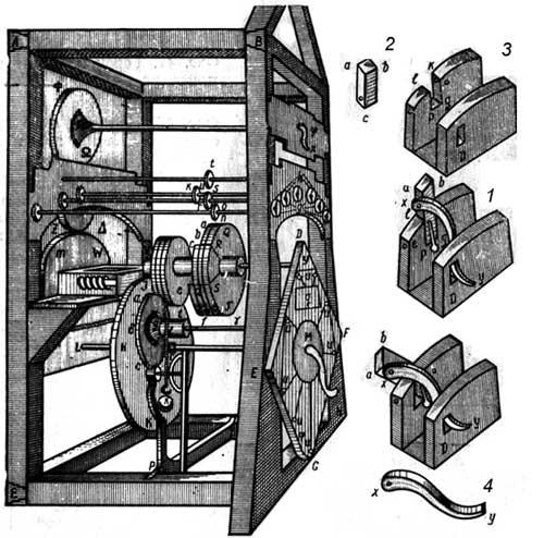 Калькулятор Johann Helfrich Müller. Шаг к механическому компьютеру. (Фото 17)