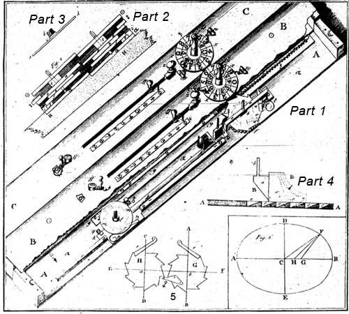 Калькулятор Johann Helfrich Müller. Шаг к механическому компьютеру. (Фото 30)