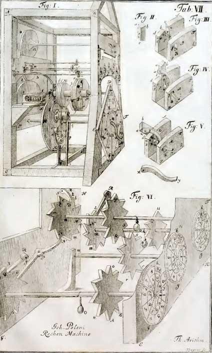 Калькулятор Johann Helfrich Müller. Шаг к механическому компьютеру. (Фото 16)