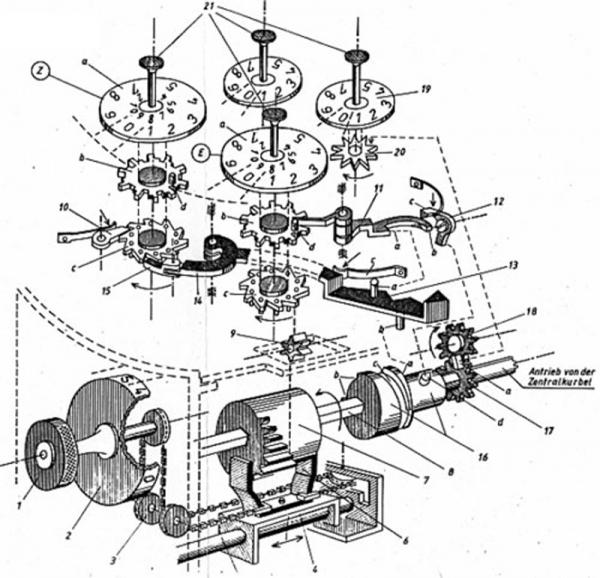 Калькулятор Johann Helfrich Müller. Шаг к механическому компьютеру. (Фото 3)