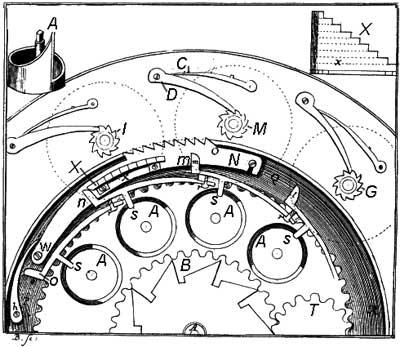 Калькулятор Johann Helfrich Müller. Шаг к механическому компьютеру. (Фото 24)