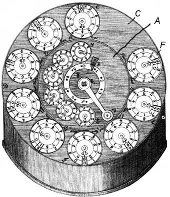 Калькулятор Johann Helfrich Müller. Шаг к механическому компьютеру. (Фото 25)