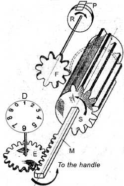 Калькулятор Johann Helfrich Müller. Шаг к механическому компьютеру. (Фото 7)