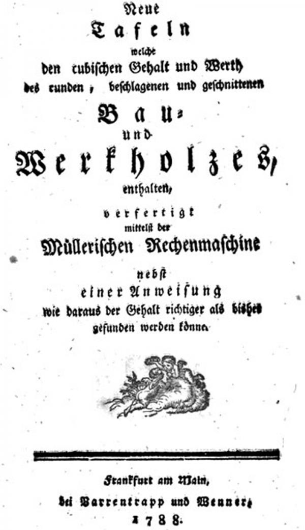 Калькулятор Johann Helfrich Müller. Шаг к механическому компьютеру. (Фото 13)