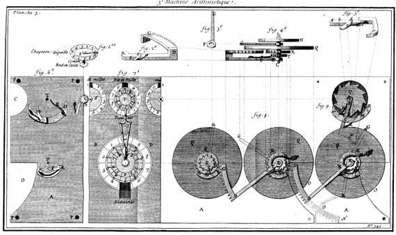 Калькулятор Johann Helfrich Müller. Шаг к механическому компьютеру. (Фото 23)