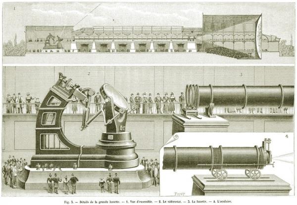 Телескоп с Парижской выставки 1900 года. (Фото 4)