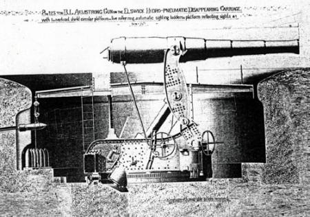 Орудие системы Армстронга