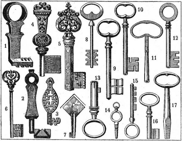 Ключевые символы стимпанка (Фото 3)