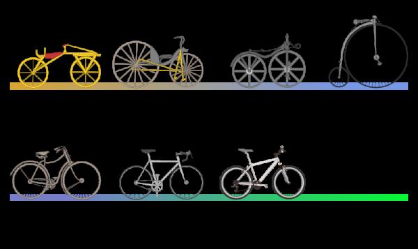 Велосипеды и паровые бициклы: Начало