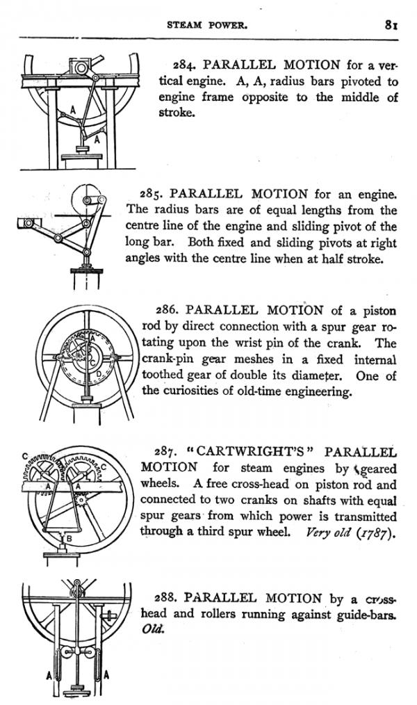 стр.81, раздел Энергия пара