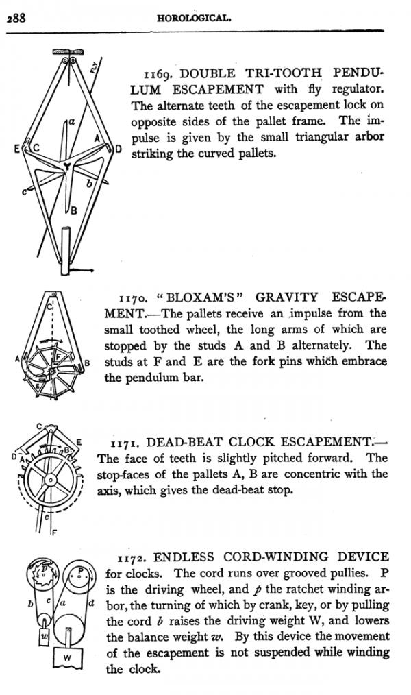 стр.288, раздел Часовые механизмы