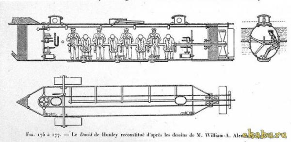 Подводная лодка времен Гражданской войны Севера и Юга (Фото 4)
