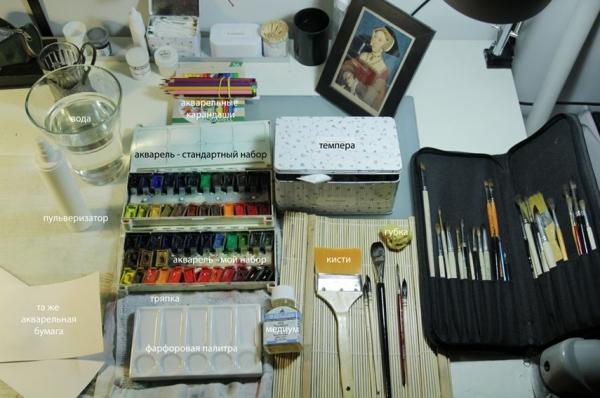Краткая история моего безумия или как я рисую  для конкурсов и удовольствия. Part 2 (Фото 2)