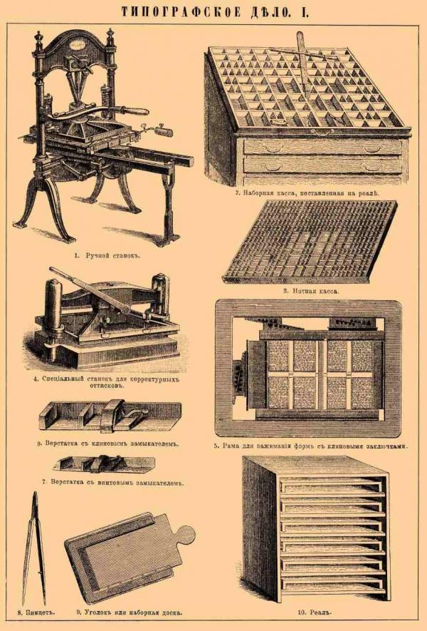 Типографское дело или страрые гравюры Старых печатных машын... (Фото 2)