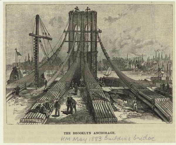 Проблема Бруклинского моста (Фото 2)