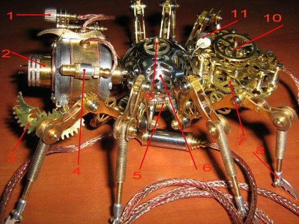 Steamorg Arachnid (веб камера) (Фото 2)