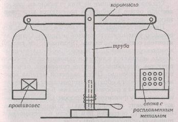 Настольная центрифуга с ручным приводом.