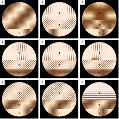 Кристаллические структуры в шлифах - графические схемы.