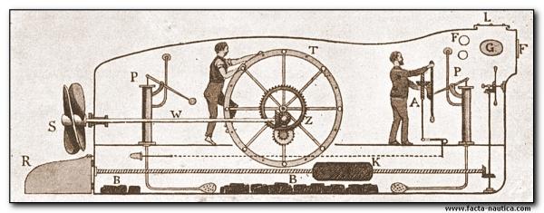 Подводные суда. Шильдер и Бауэр.
