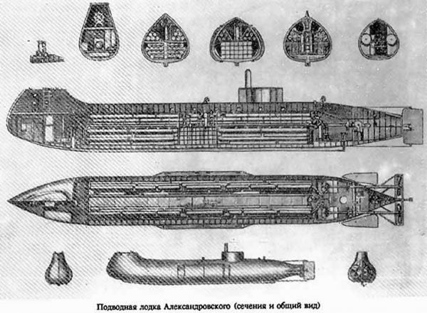 Субмарина И.Ф. Александровского