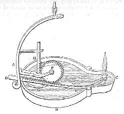 Изобретатель первого а мире парового двигателя Герон Александрийский (часть2) (Фото 2)