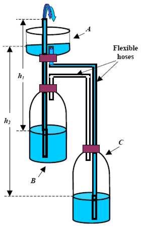 Изобретатель первого а мире парового двигателя Герон Александрийский (часть2) (Фото 4)