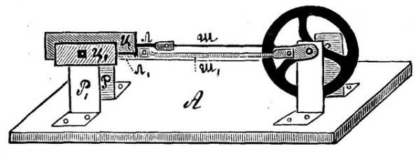 Старая инструкция по изготовлению паровой машины