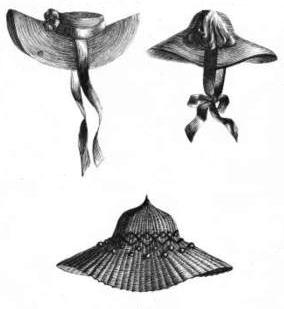 Модные шляпки 1880