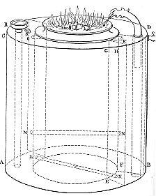 Изобретатель первого а мире парового двигателя Герон Александрийский (часть1) (Фото 6)