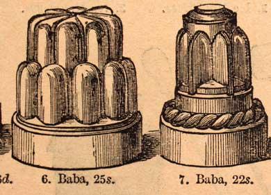 Форма для кекса