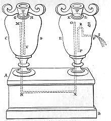 Изобретатель первого а мире парового двигателя Герон Александрийский (часть1) (Фото 9)