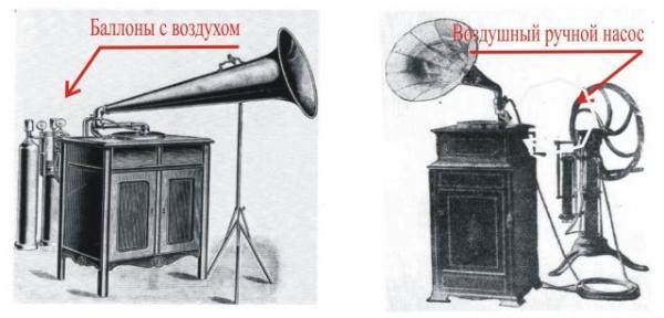 "Auxetophone или ""колебание воздуха"" (Фото 9)"