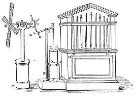 Изобретатель первого а мире парового двигателя Герон Александрийский (часть2) (Фото 3)