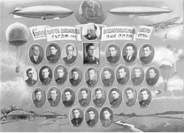 Первый выпуск пилотов Воздухоплавательной школы