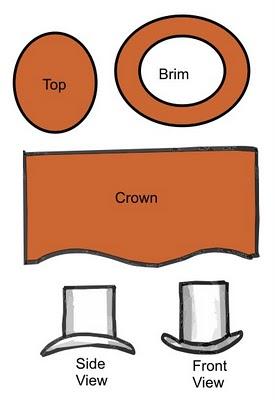 Как сделать кожаный цилиндр (Фото 2)