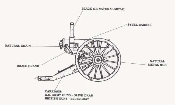 Классический пулемет Гатлинга (бумажная модель)