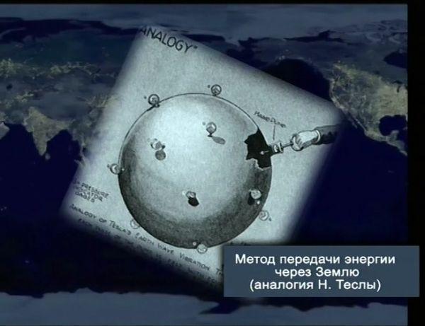 Властелин мира. Никола Тесла (Фото 3)