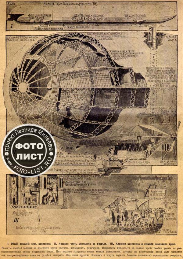 Иллюстрации дирижаблей из старых журналов и книг
